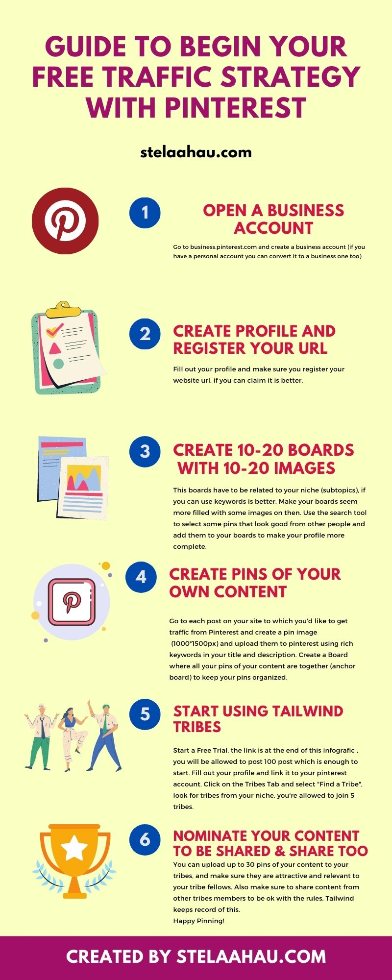 Guide to begin your free traffic strategy with pinterest